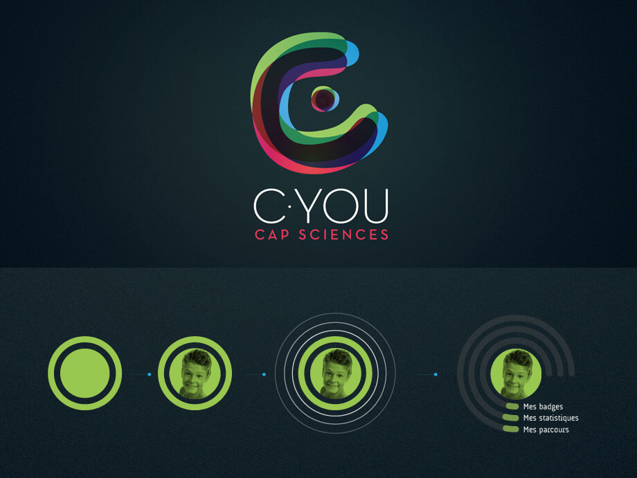 logo C-you by Cap Sciences